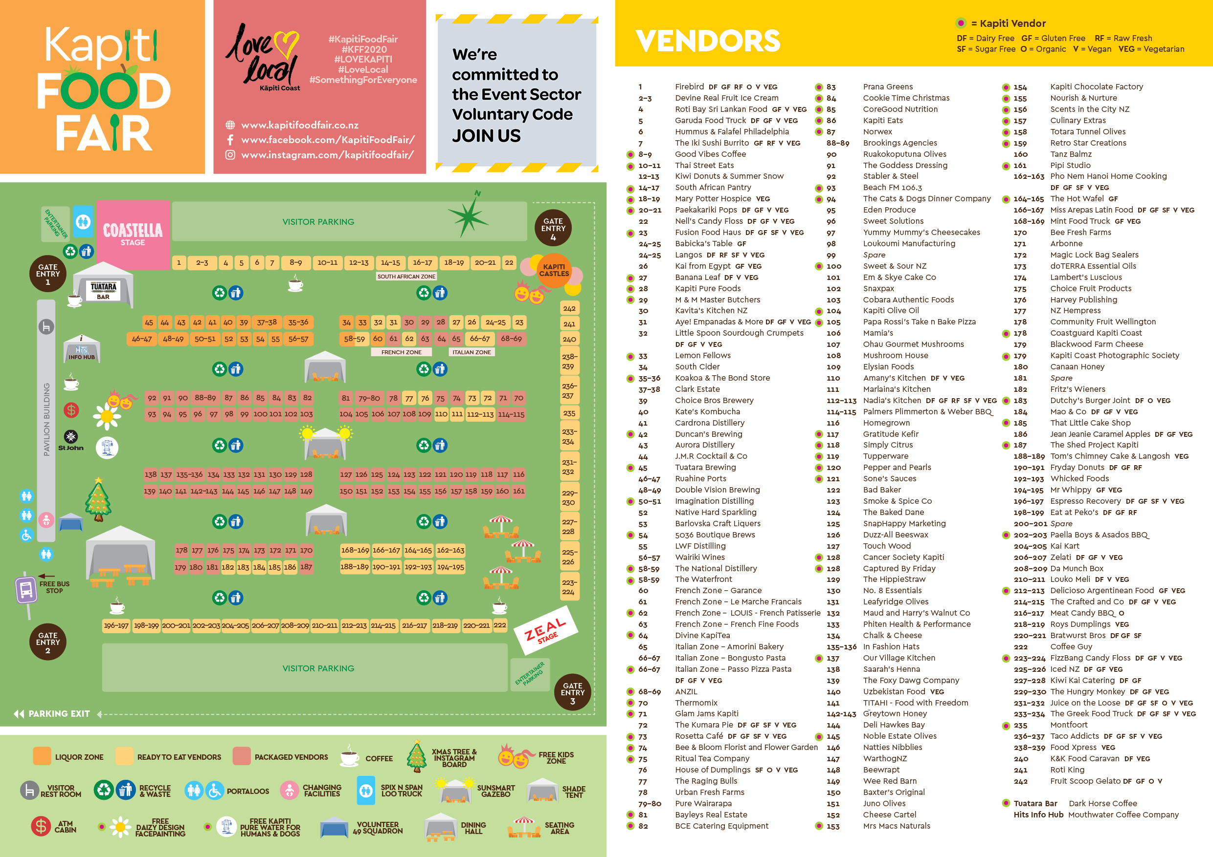 KFF Site Map 2020 Front