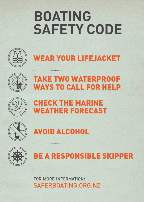 Safer Boating Code